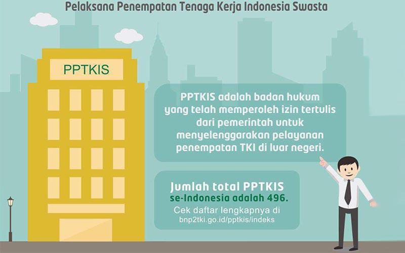 Pelaksana Penempatan Tenaga Kerja Indonesia Swasta
