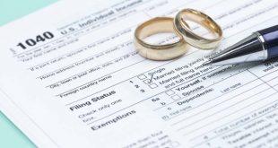 Perjanjian Nikah & Cara Mengurus Surat Perceraian